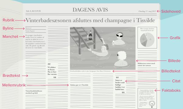 Her kan du se layout for en avis.